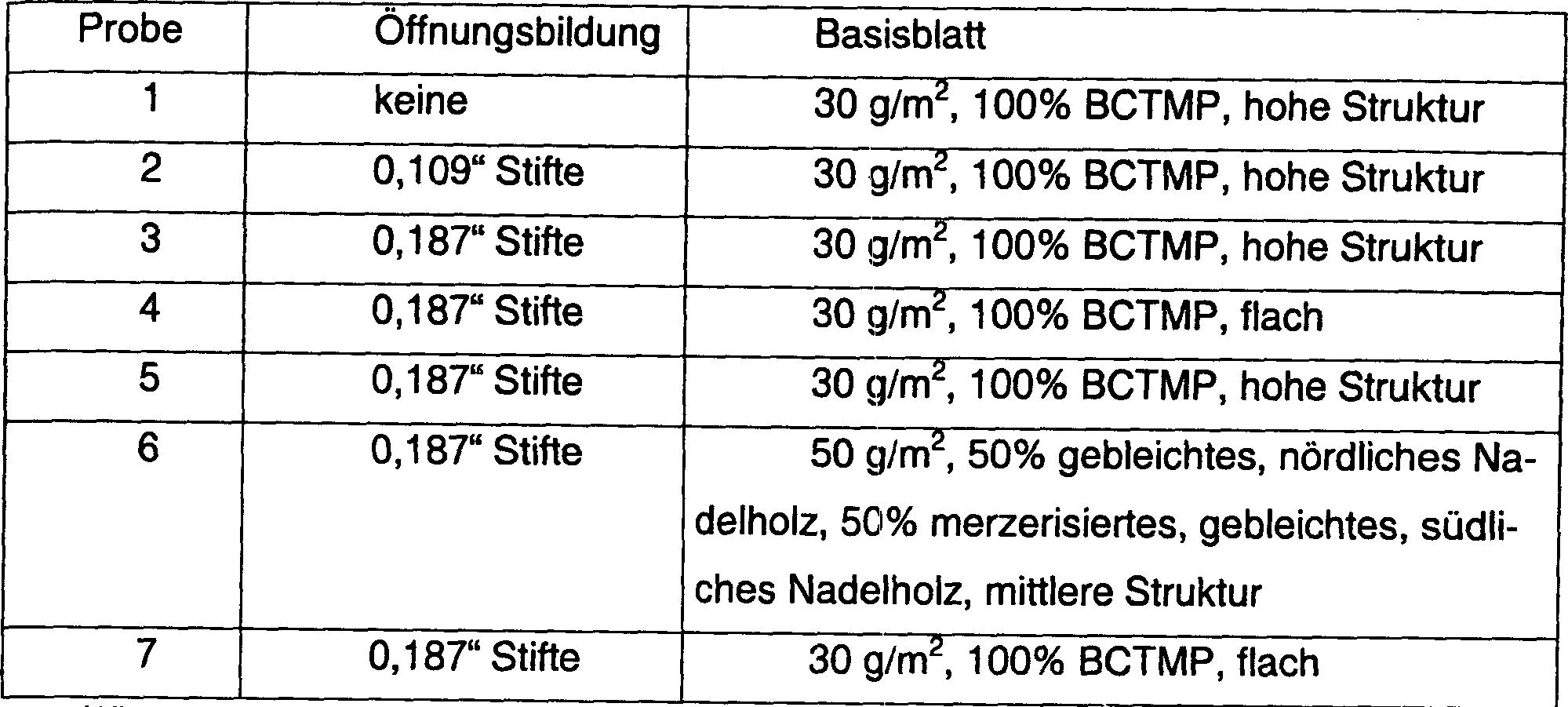 Offensichtlicher Effekt Baugewerbe Universalheizplatte Höhe 50 Cm Breite 50 Cm Tiefe 5 Cm