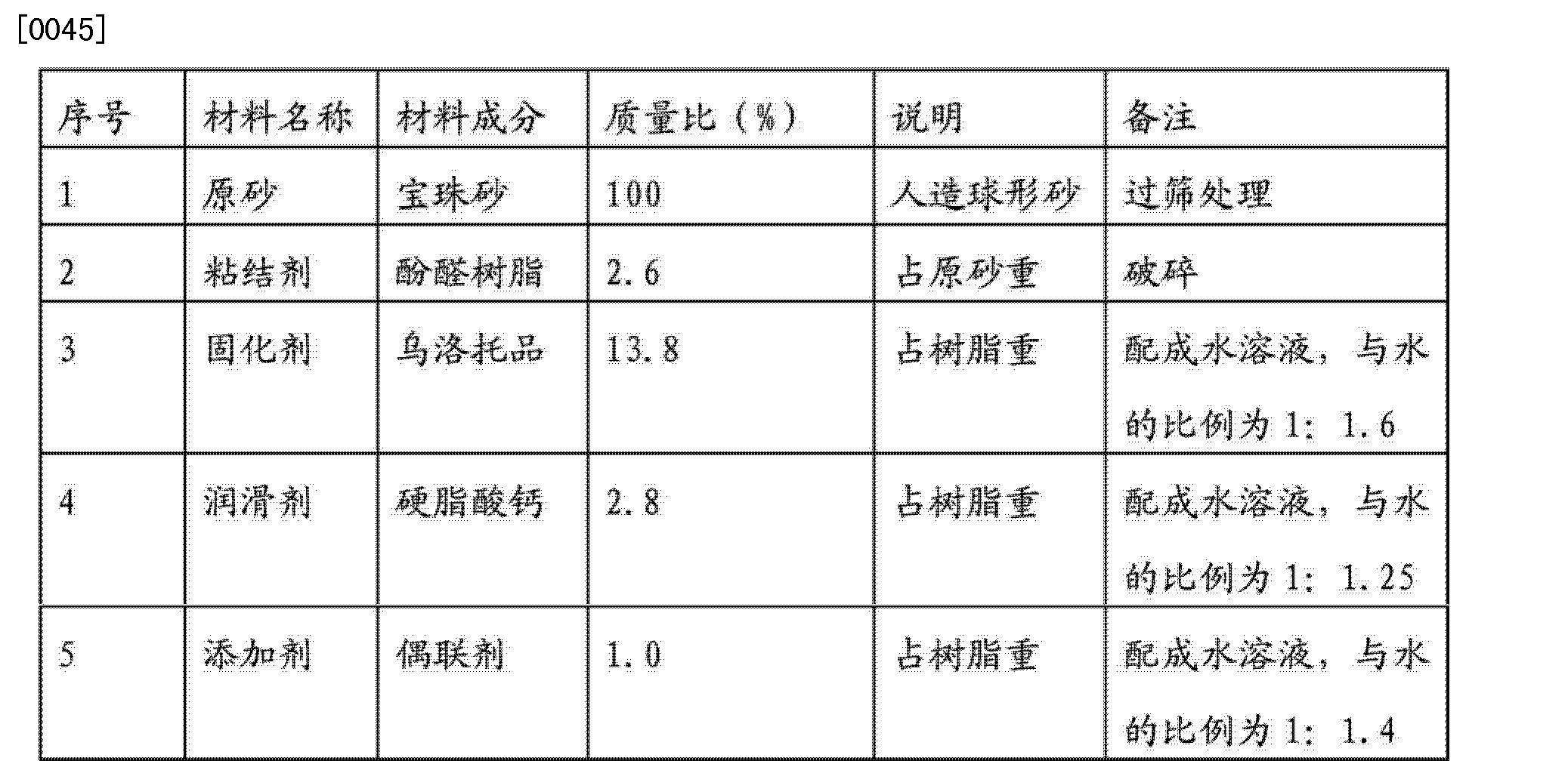 Figure CN103567352AD00071