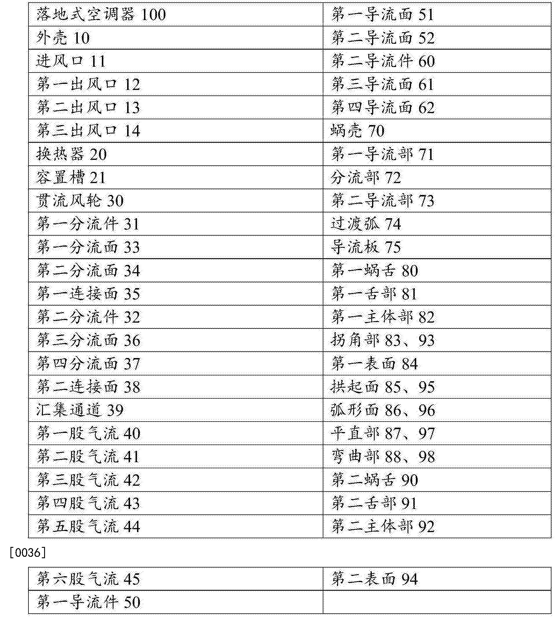 Figure CN103791559BD00071