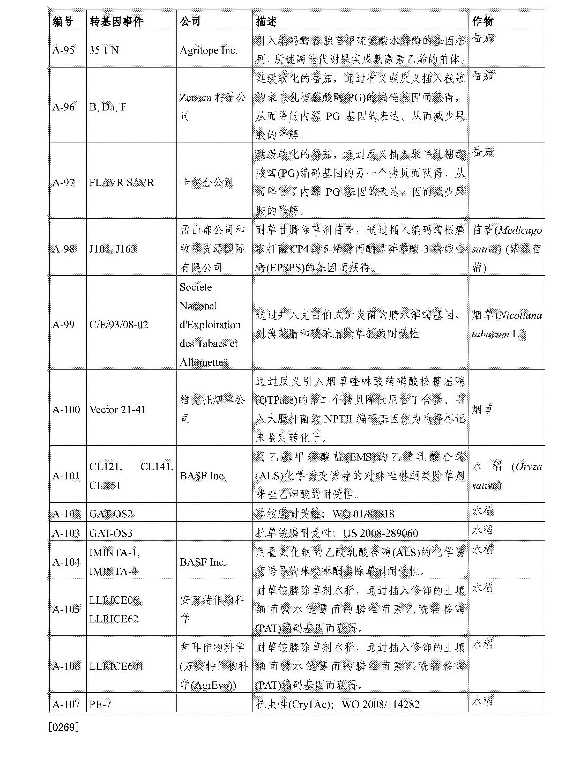Figure CN103717076BD00381