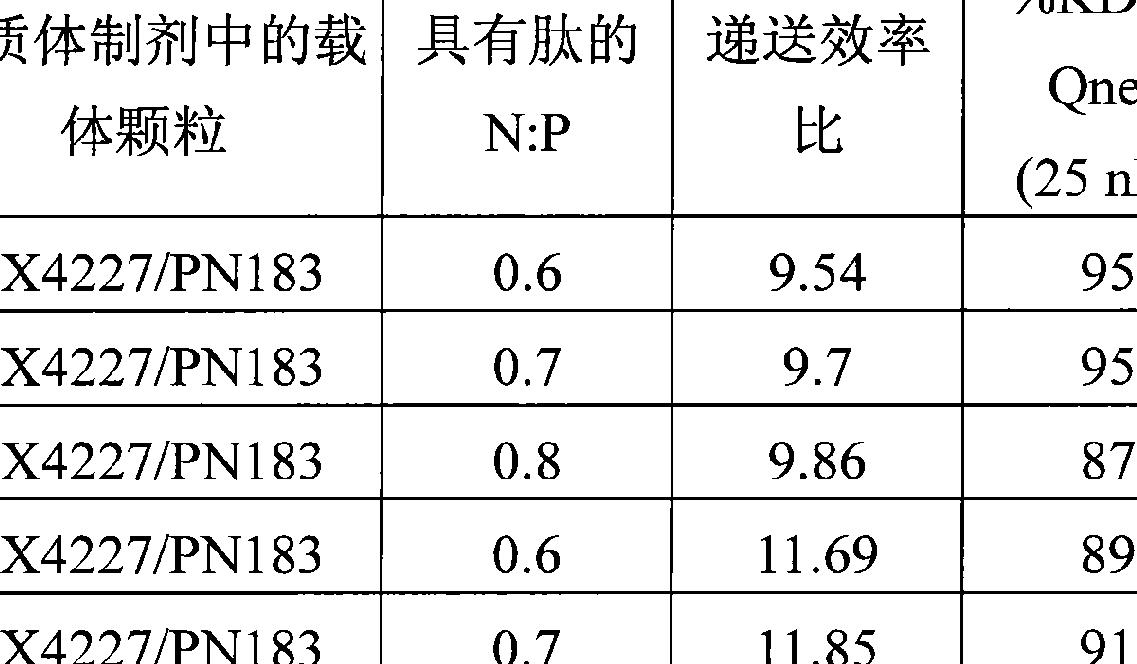 Figure CN102231979AD01121