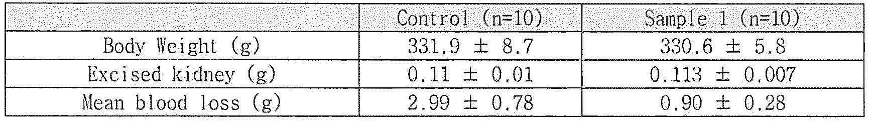 Figure PCTKR2017013018-appb-I000004