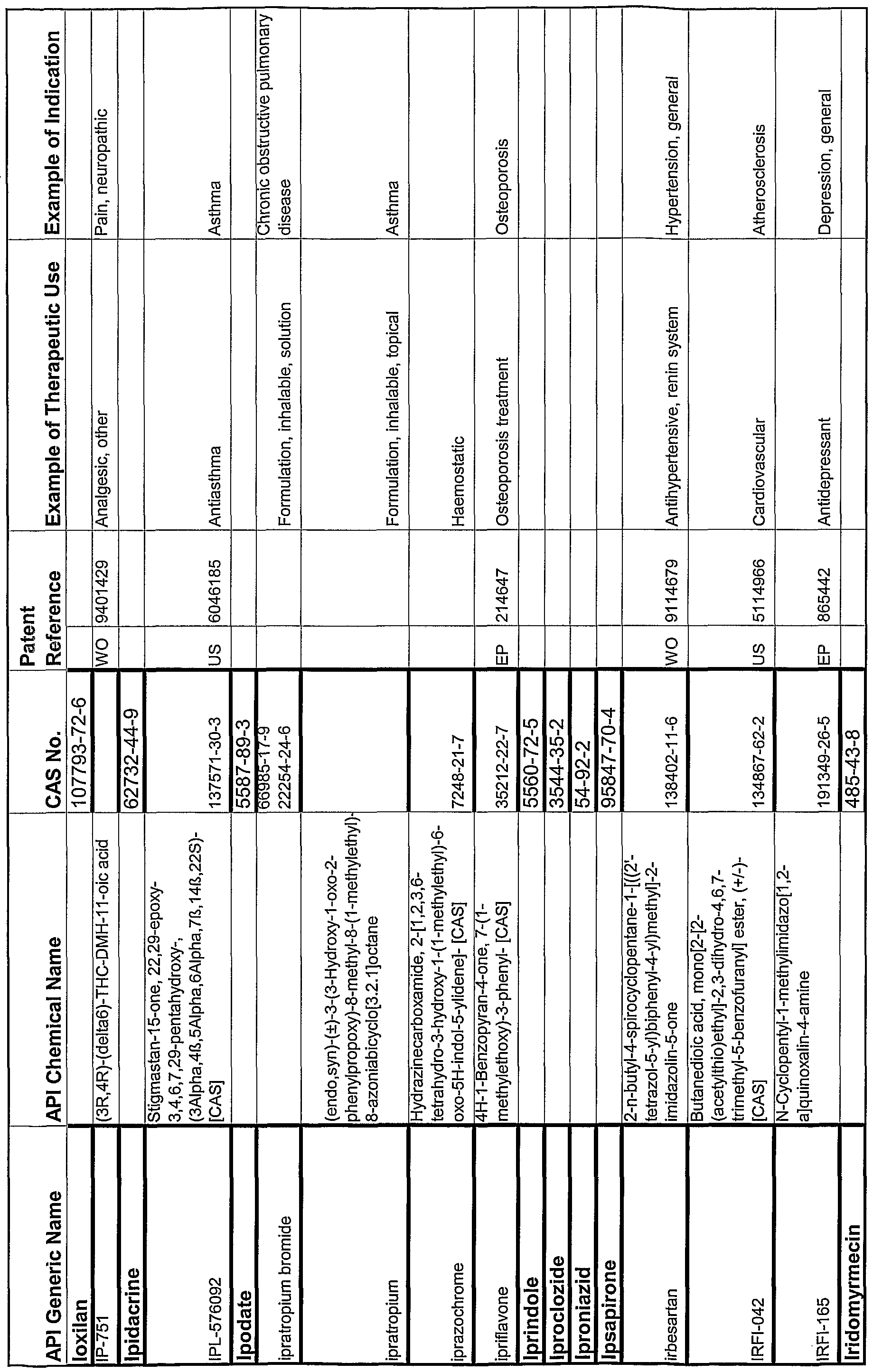 Figure imgf000299_0001