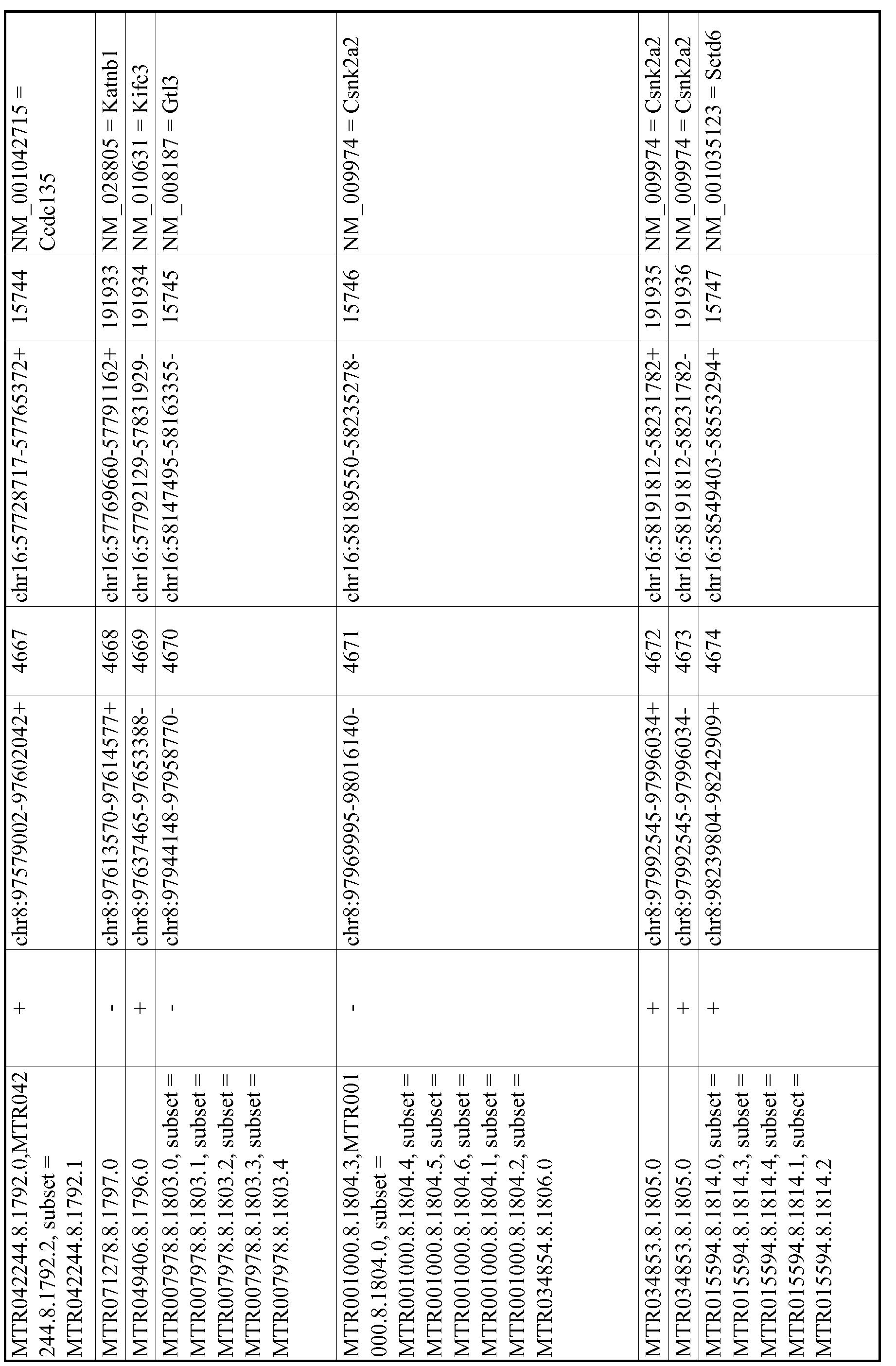 Figure imgf000866_0001