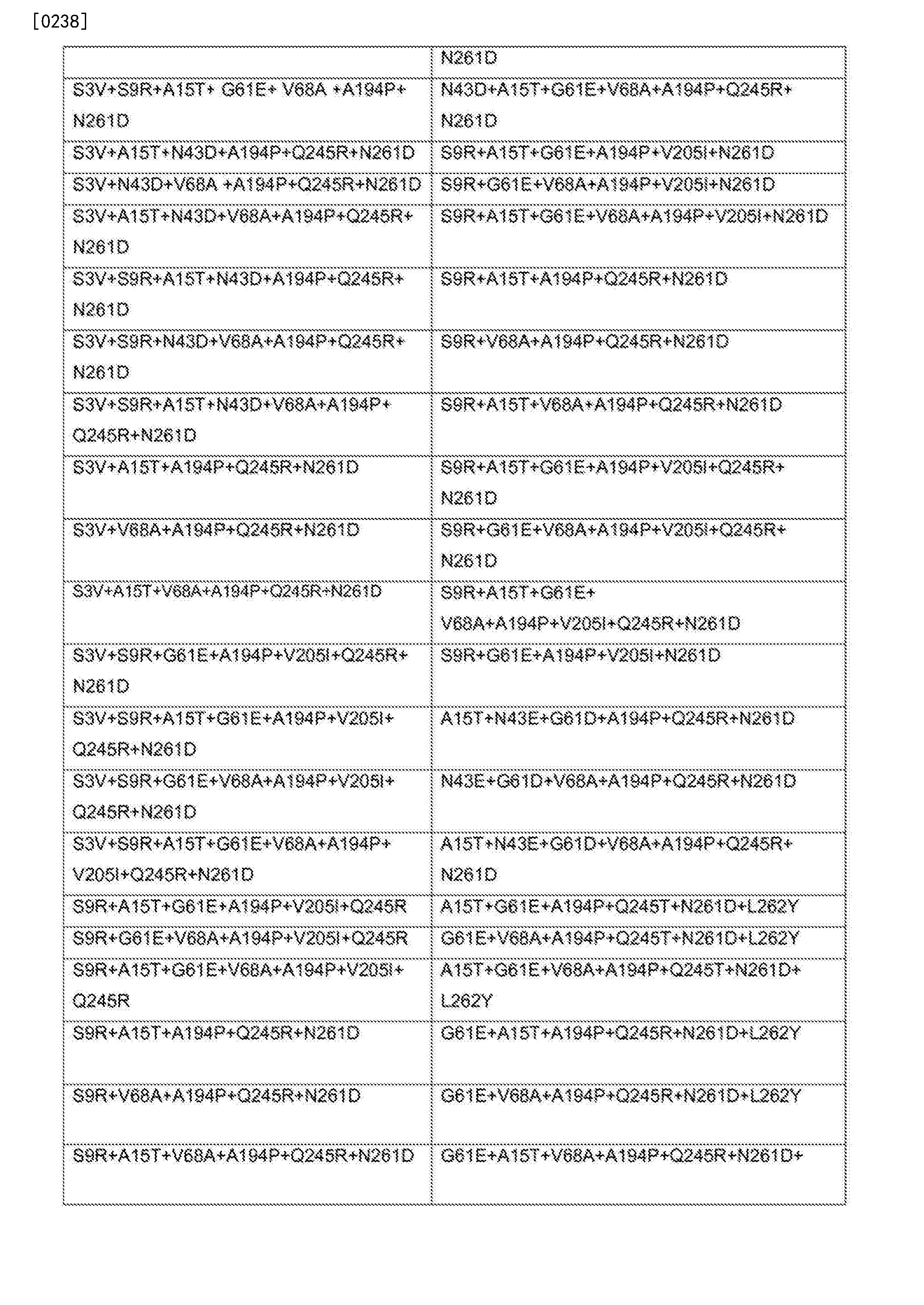 Figure CN105874067AD00431