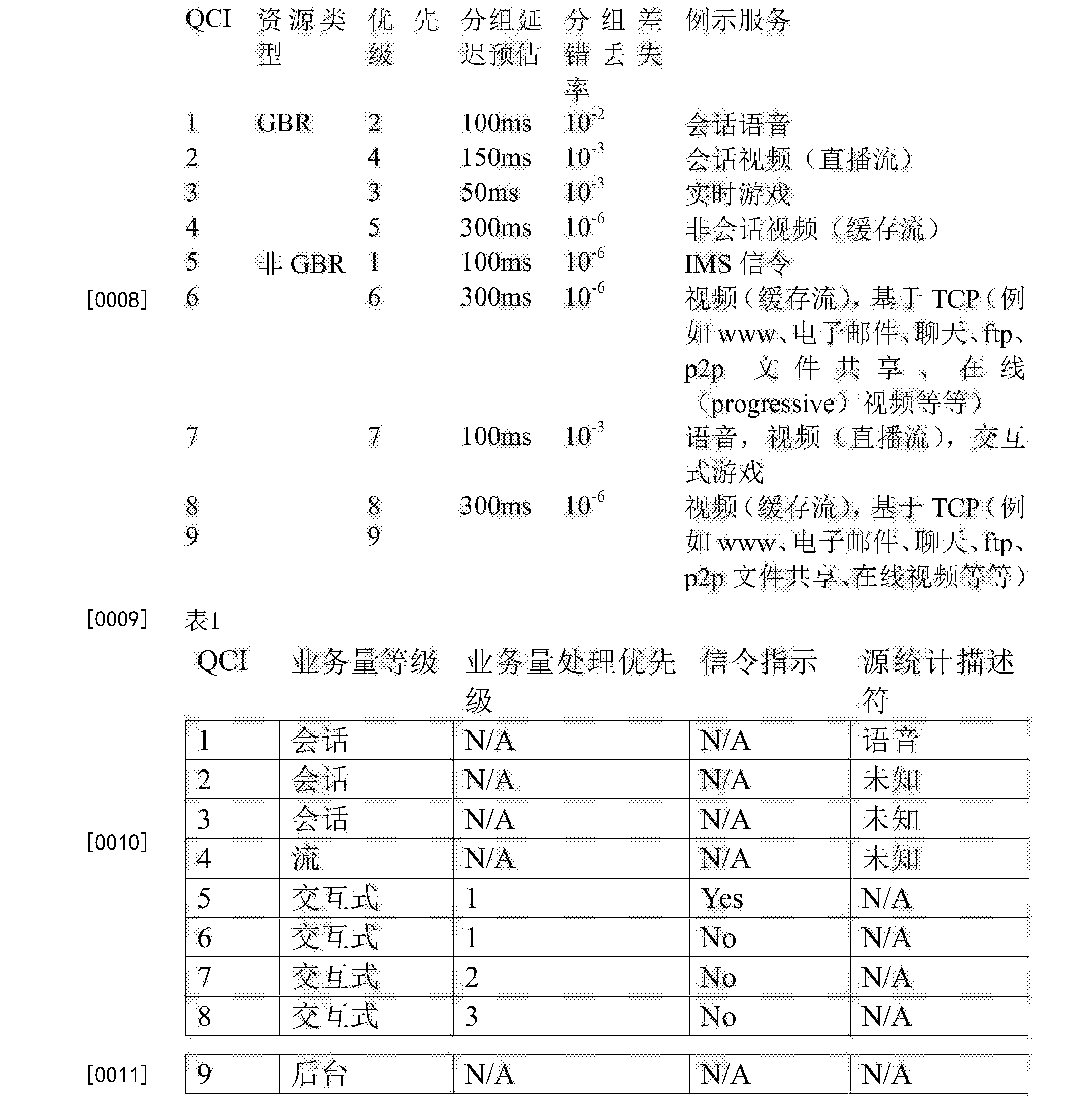 Figure CN107580330AD00041