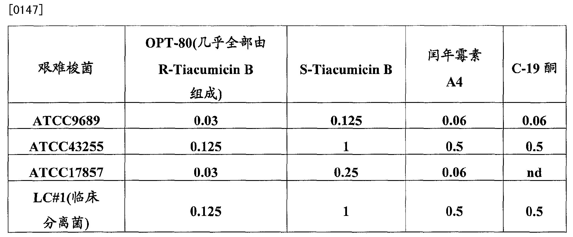 Figure CN102614207BD00181