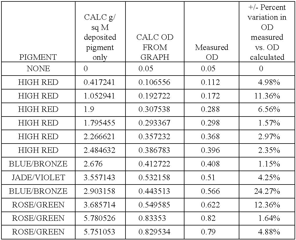 Figure US08164810-20120424-C00005