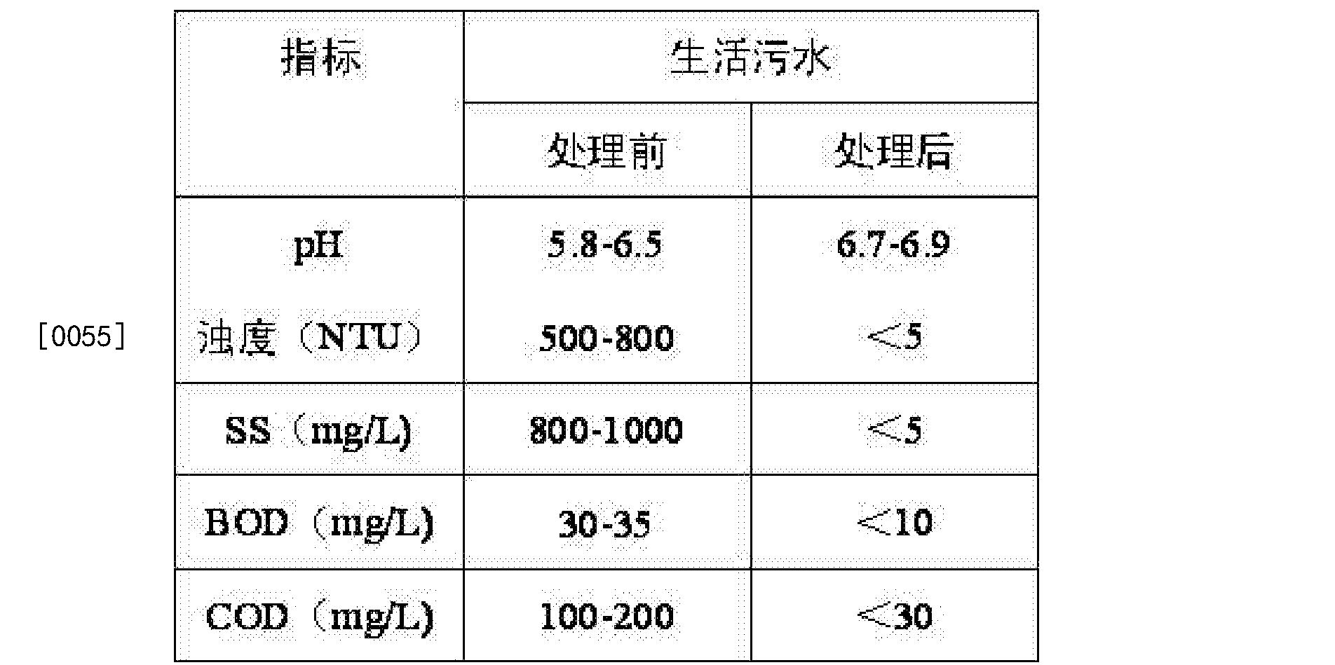 Figure CN104649519BD00092