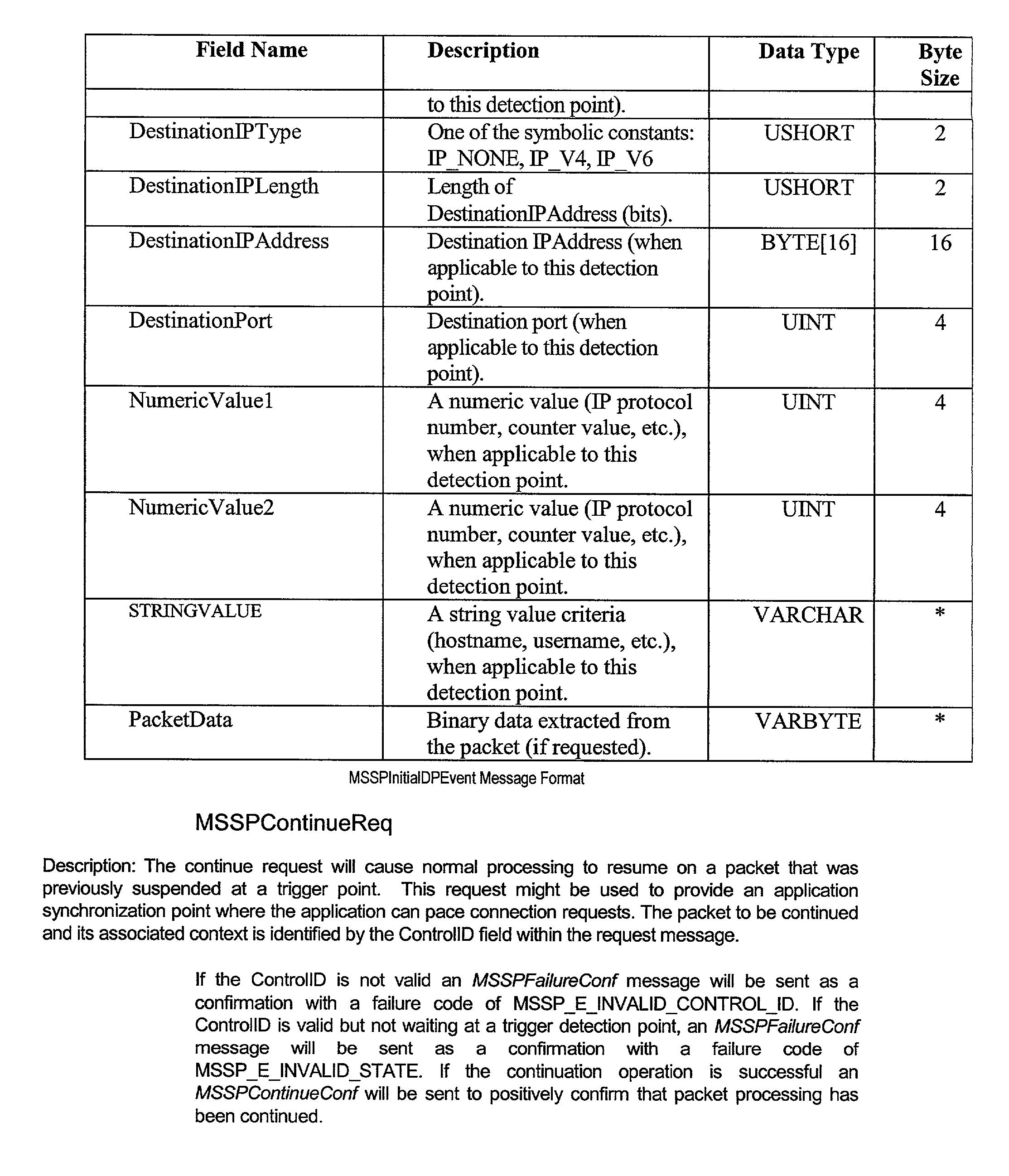 Figure US20030177283A1-20030918-P00030