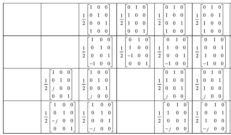 Figure 112010009825391-pat01103