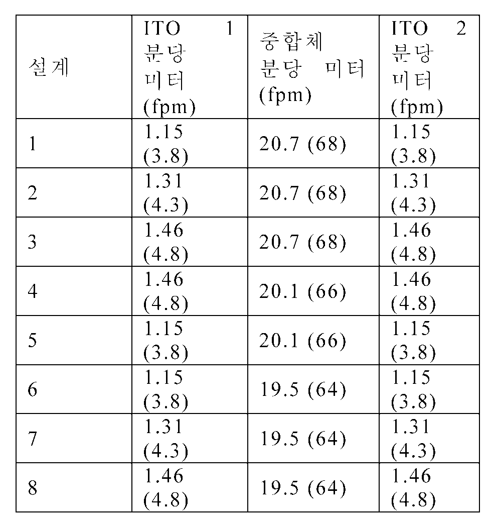Figure 112012018841986-pct00003