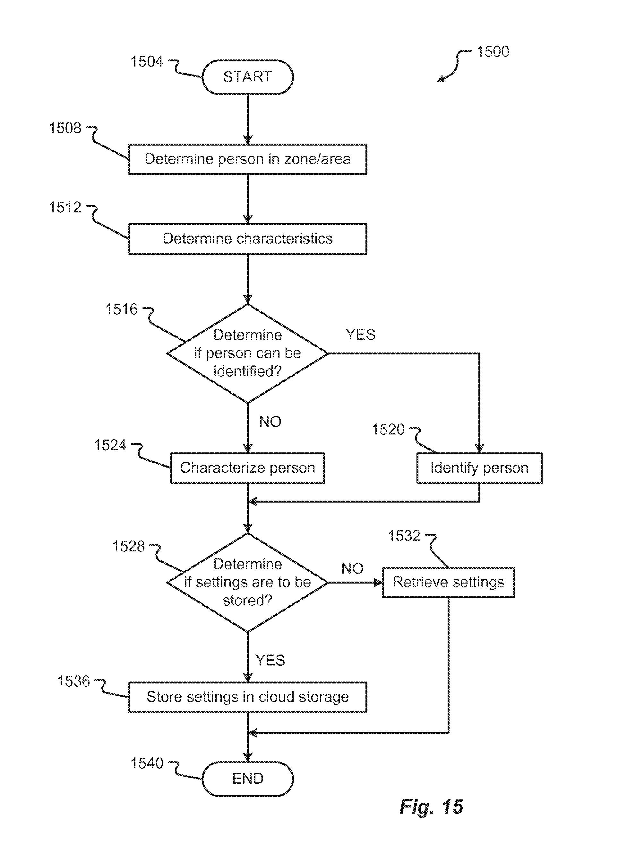 US20140309847A1 - Vehicle diagnostic detection through