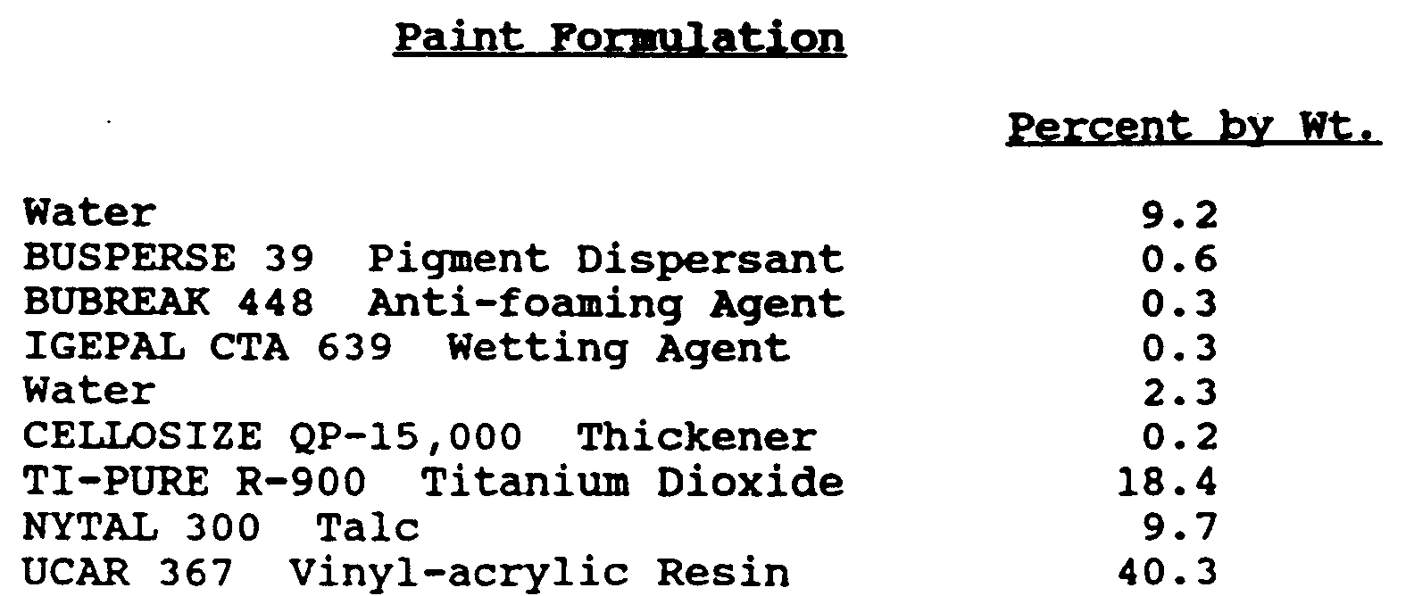 EP0482961A2 - Control of tannin stain on surfaces - Google