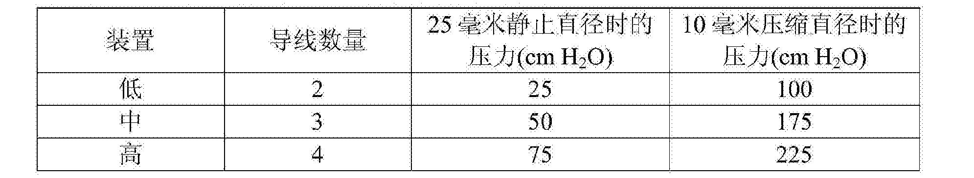 Figure CN104257450BD00111