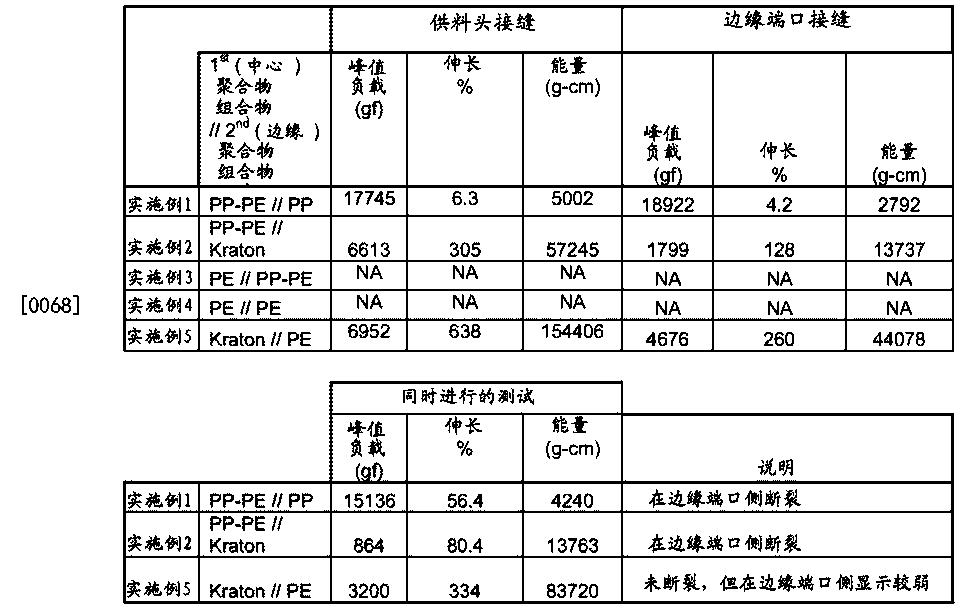 Figure CN103282201BD00161