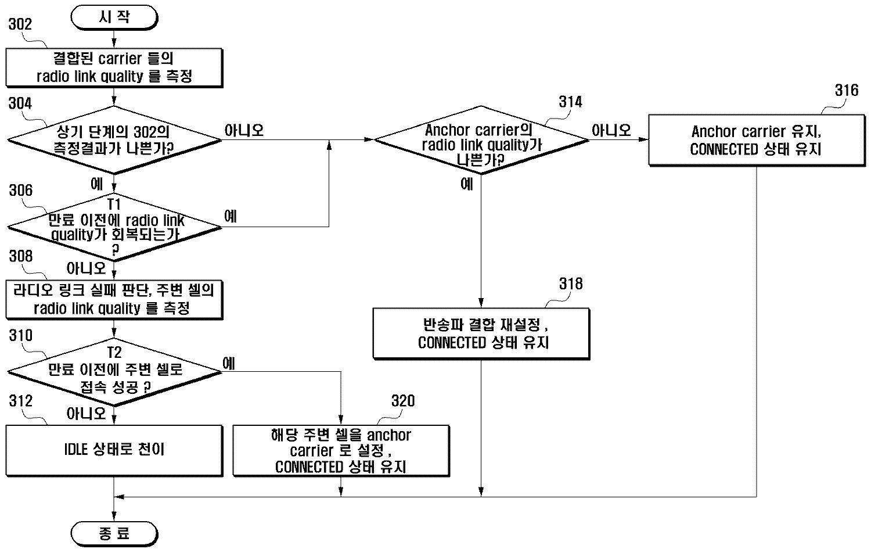 Figure R1020090007880