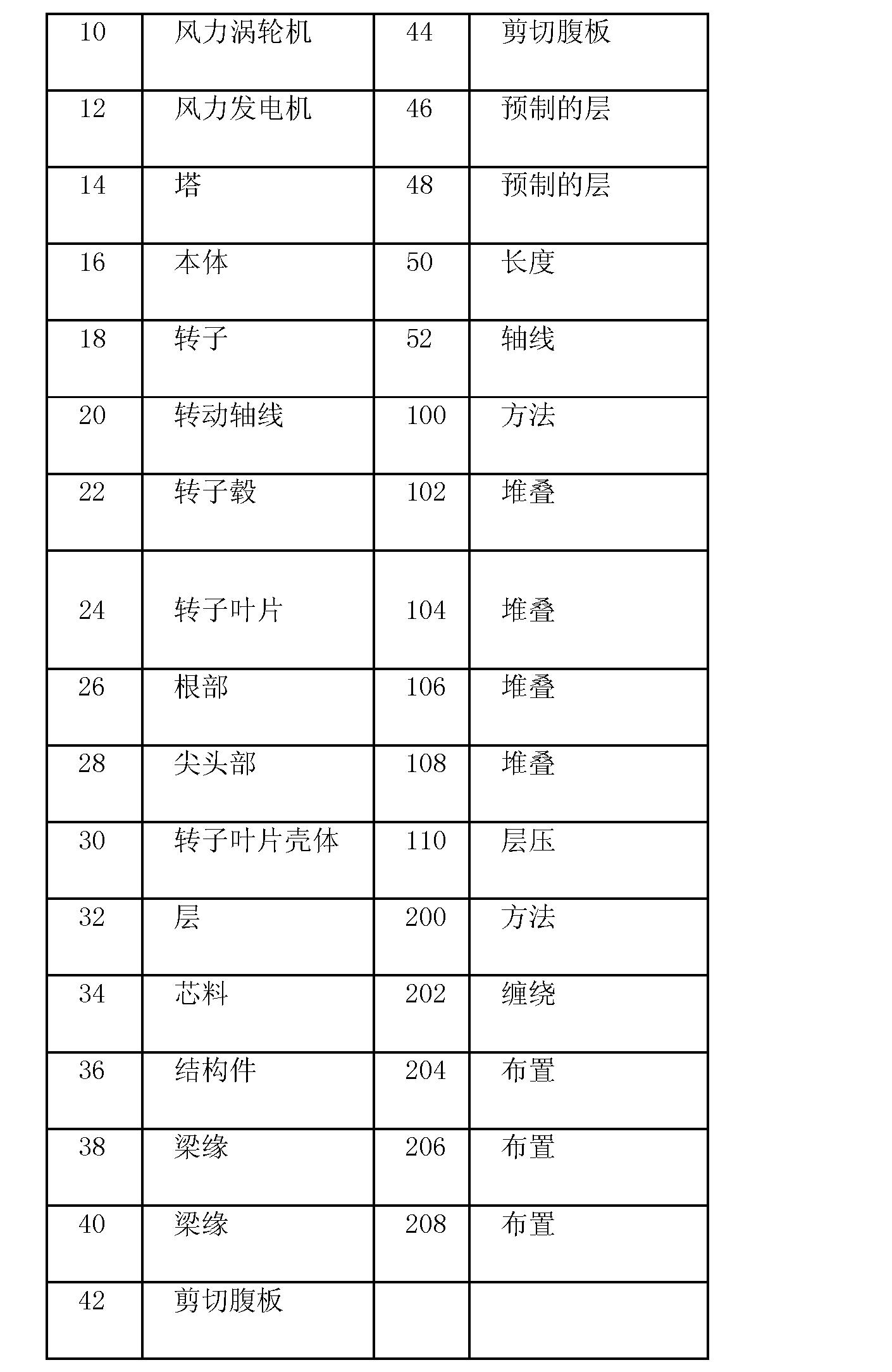 Figure CN101062594BD00091