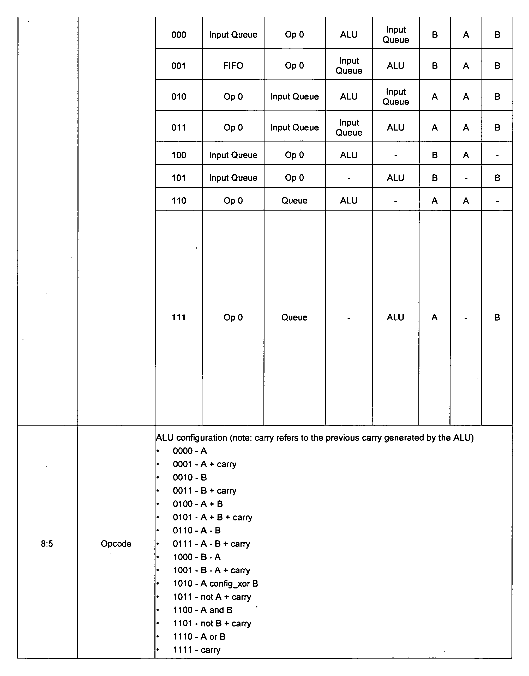 Figure US20070157030A1-20070705-P00004