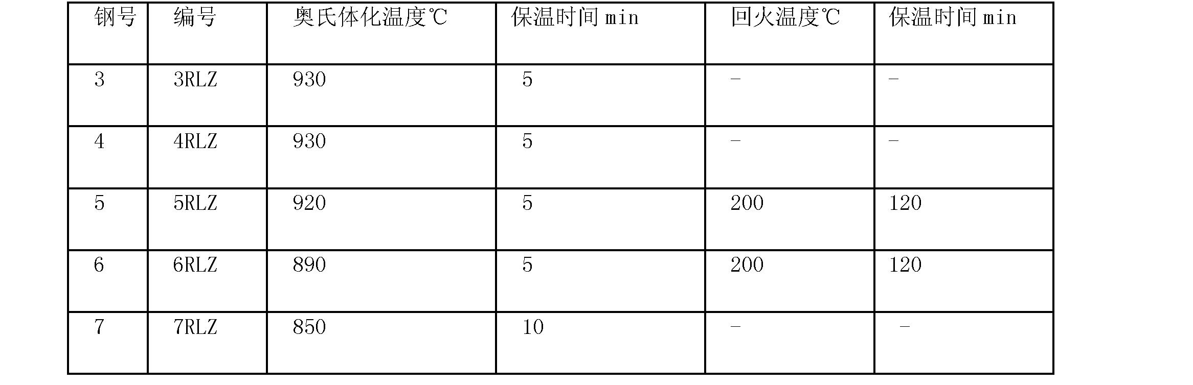 Figure CN101713046BD00092
