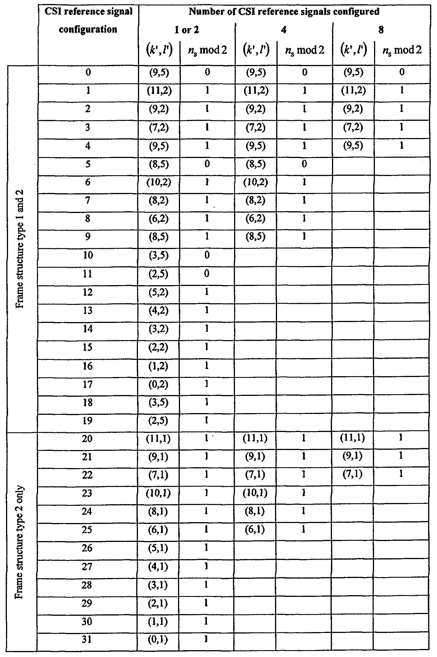 Figure 112015080181862-pct00002