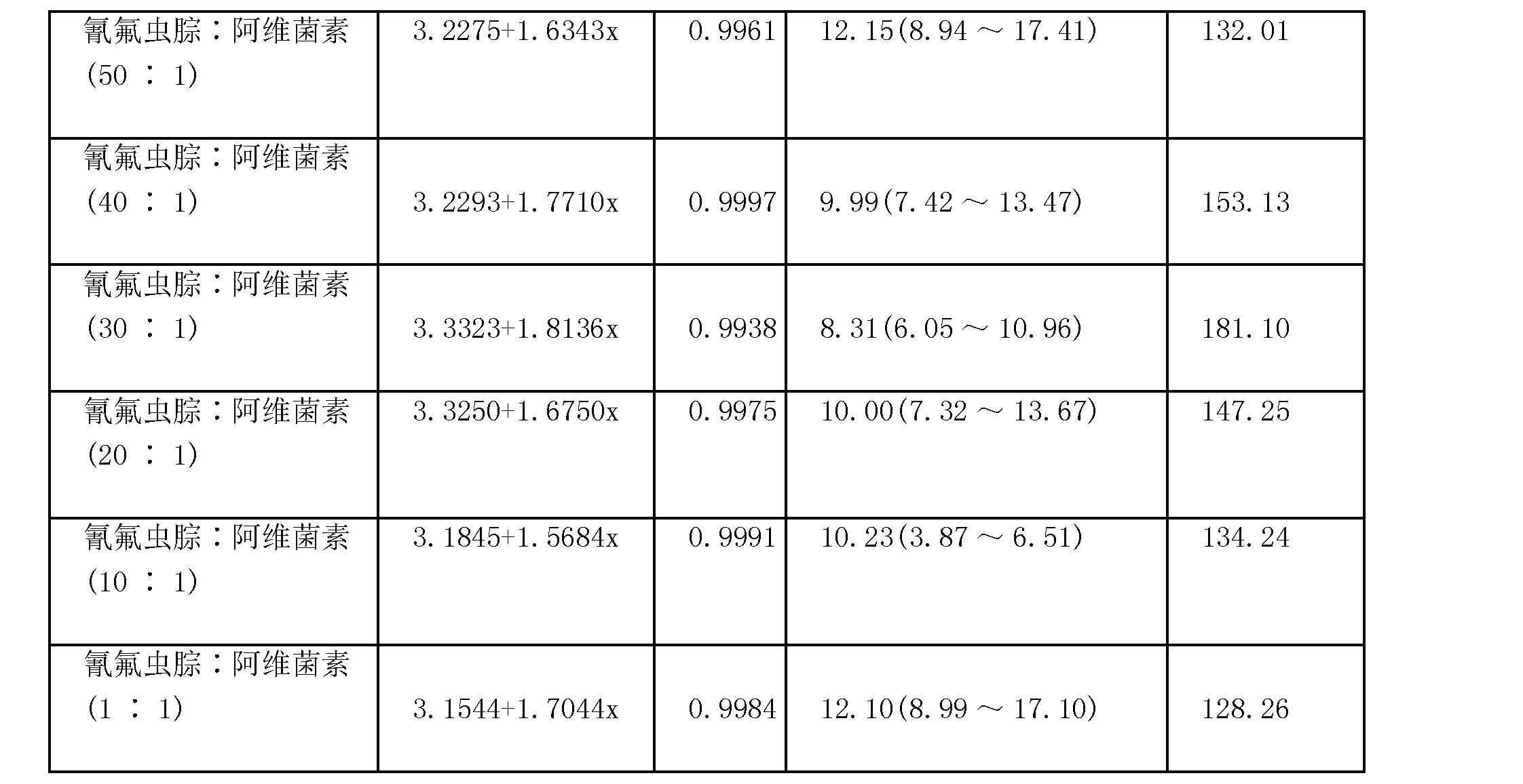 Figure CN101564038BD00051