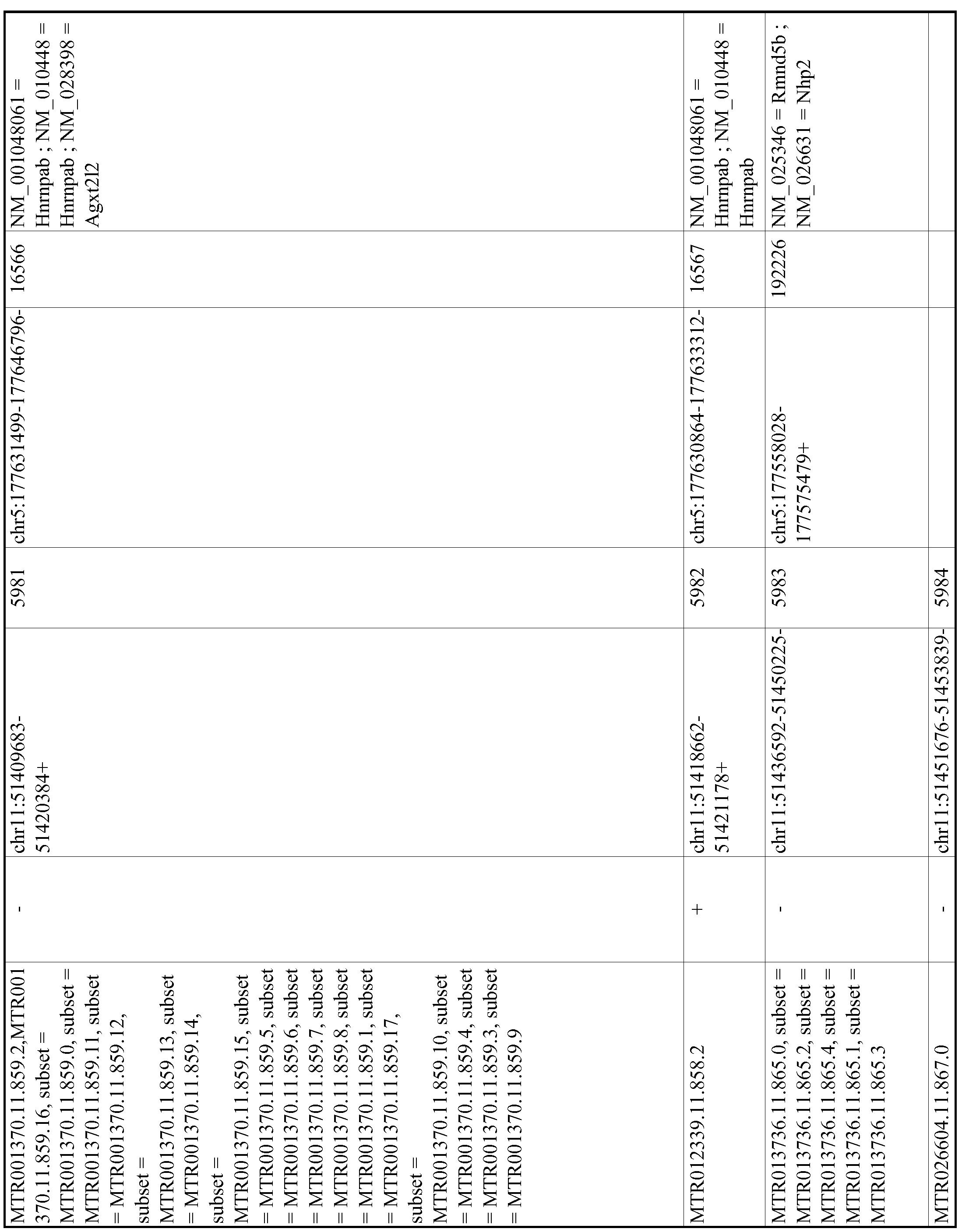 Figure imgf001076_0001