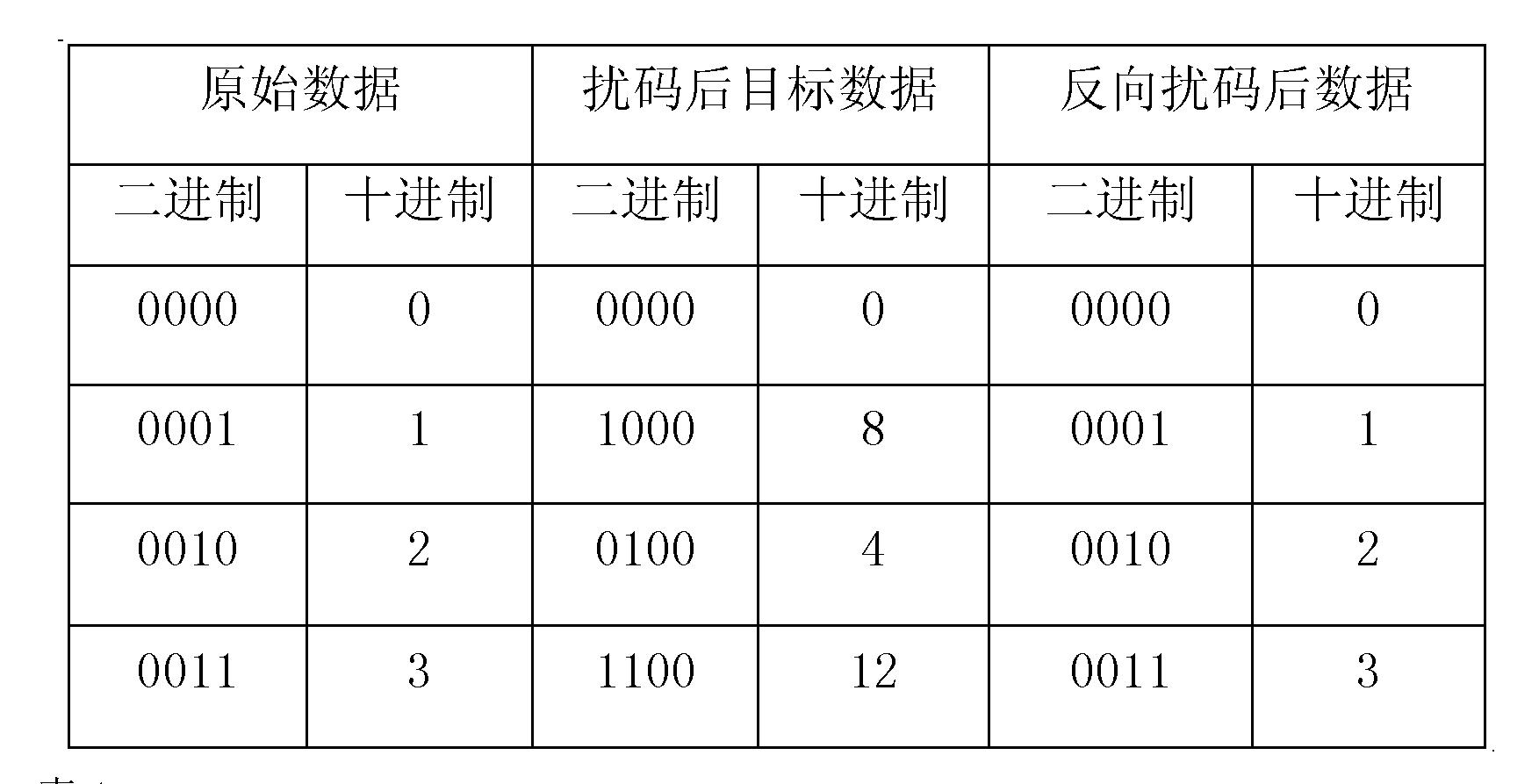 Figure CN102591804AD00041