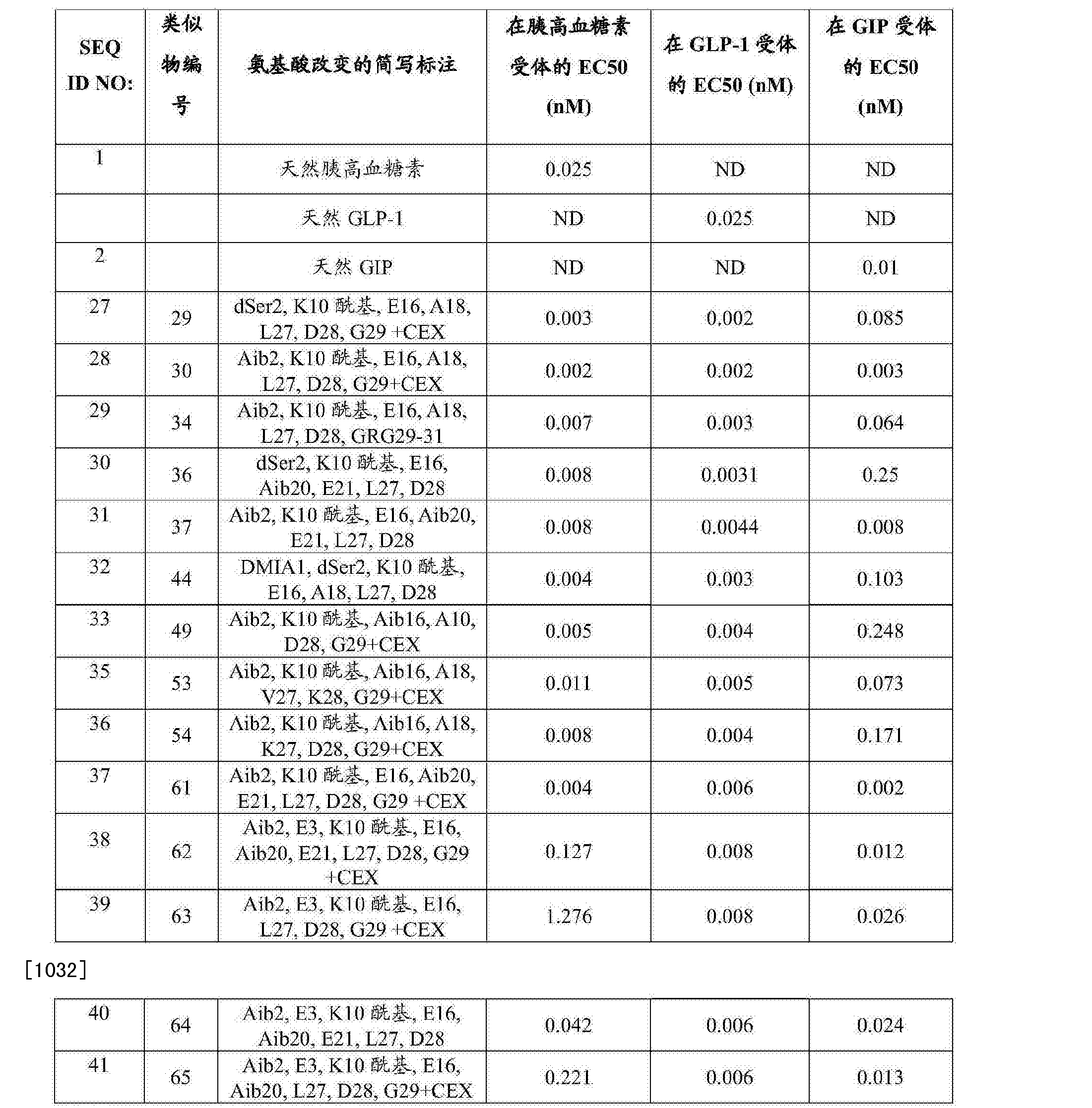 Figure CN103458920BD01031
