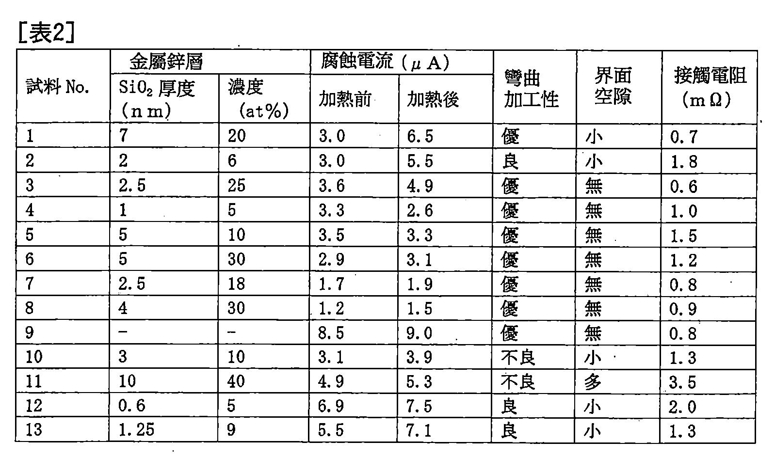 Figure 105141632-A0202-12-0019-2
