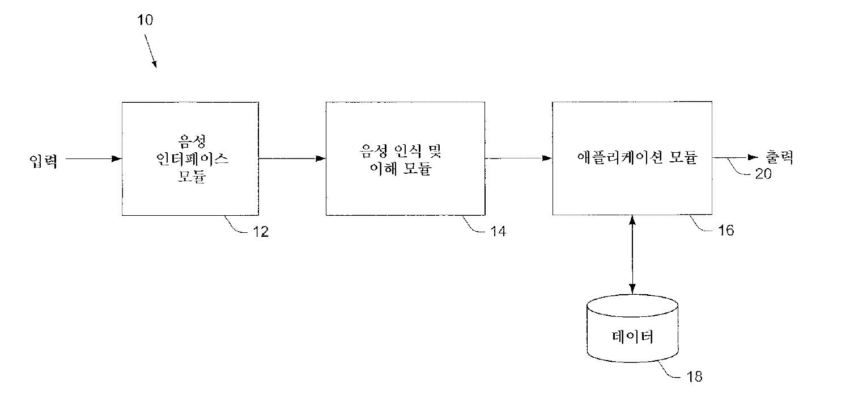 Figure R1020040038493