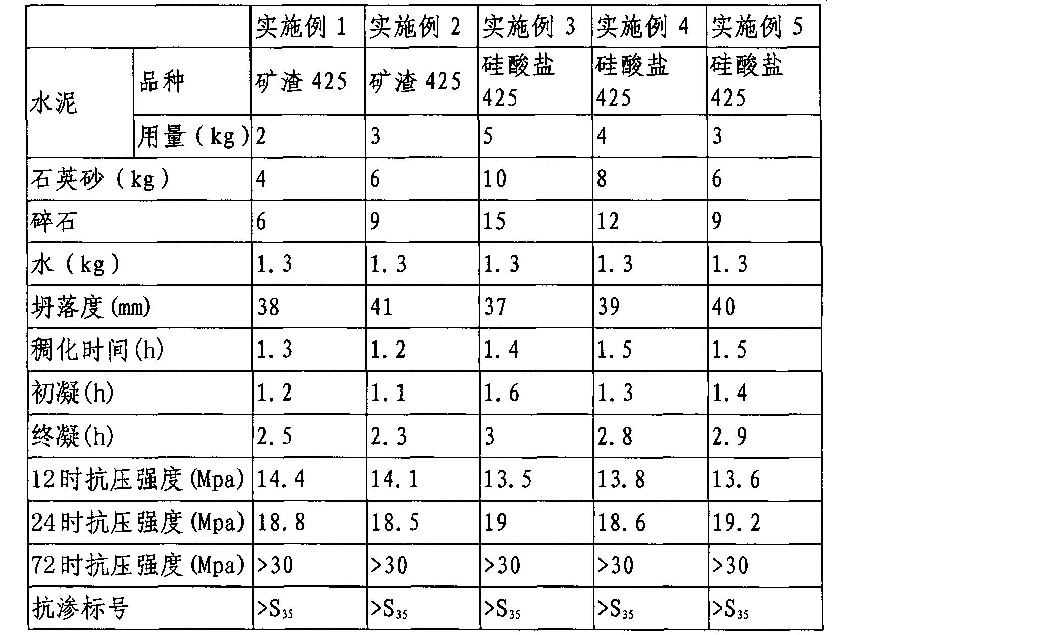 Figure CN102126840BD00071