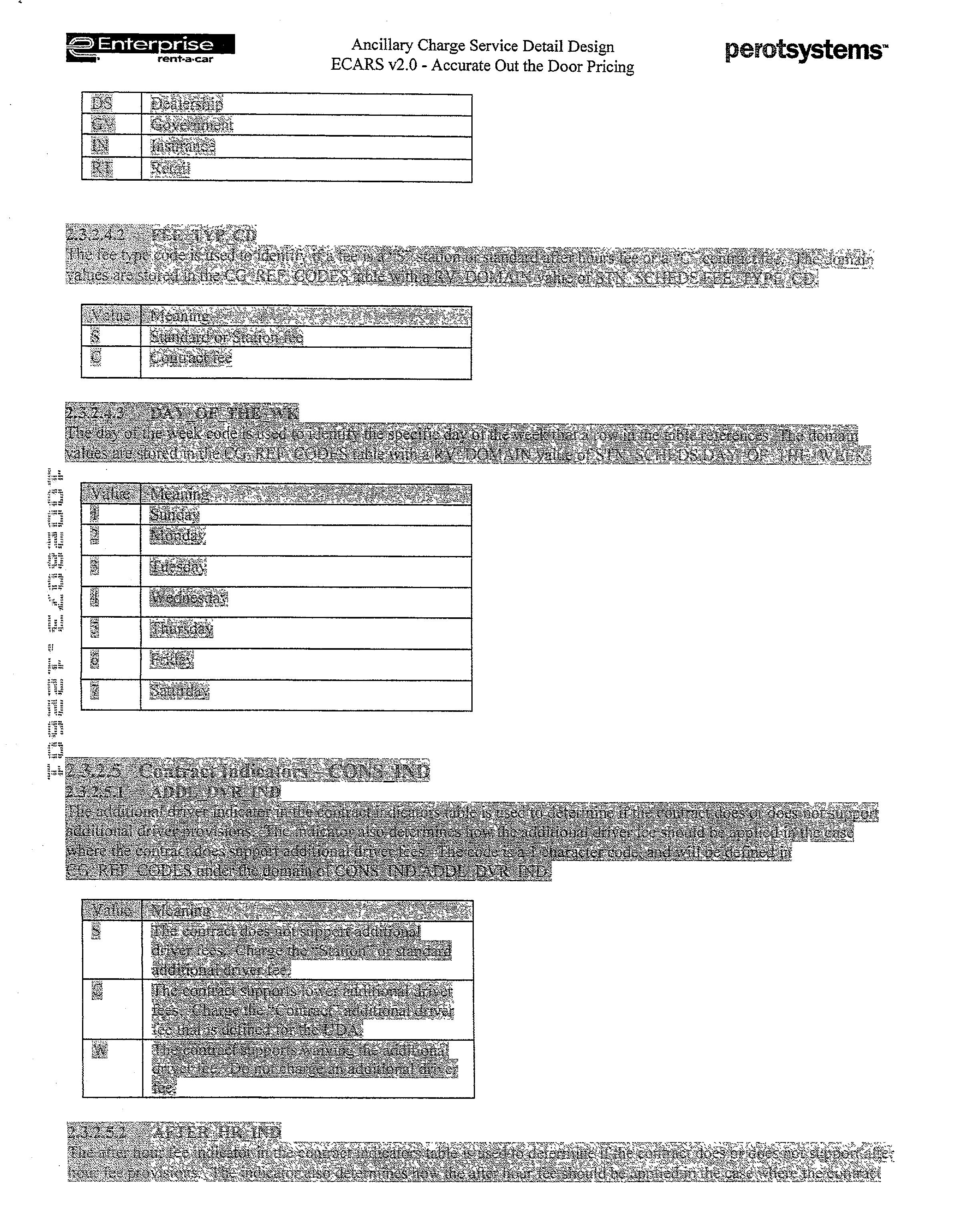 Figure US20030125992A1-20030703-P00827