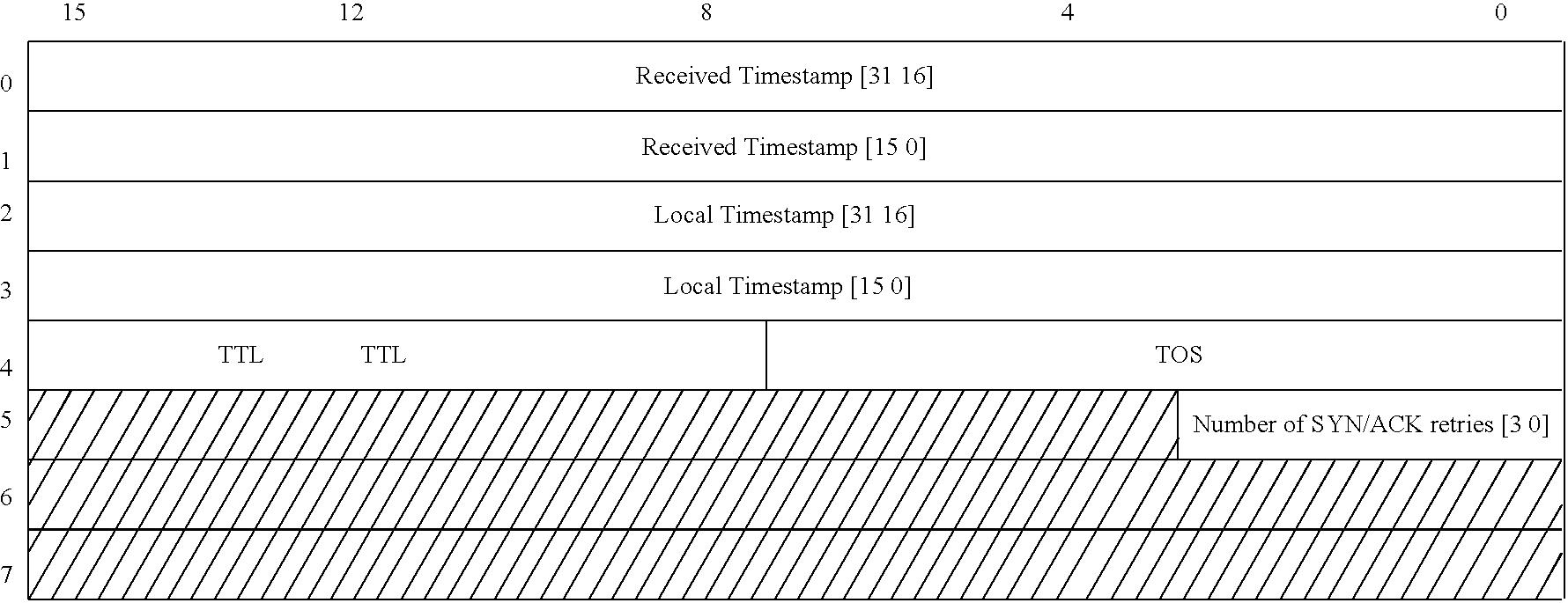 Figure US20070253430A1-20071101-C00003