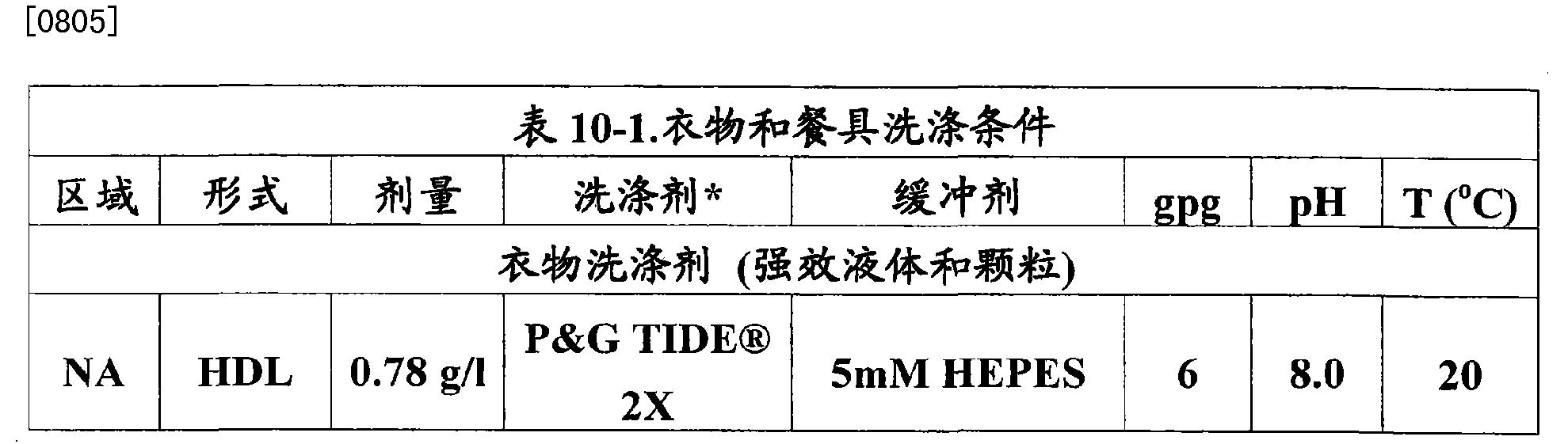 Figure CN101970634BD00622
