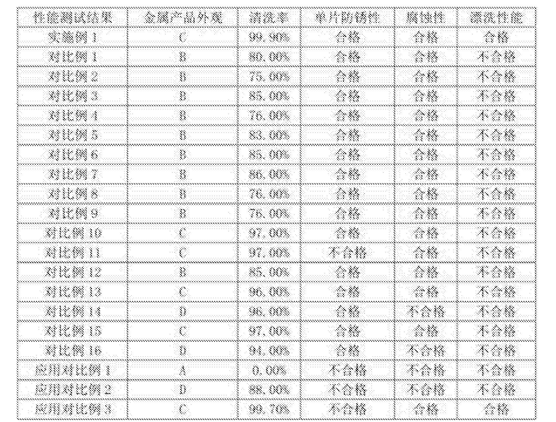 Figure CN108315748AD00131
