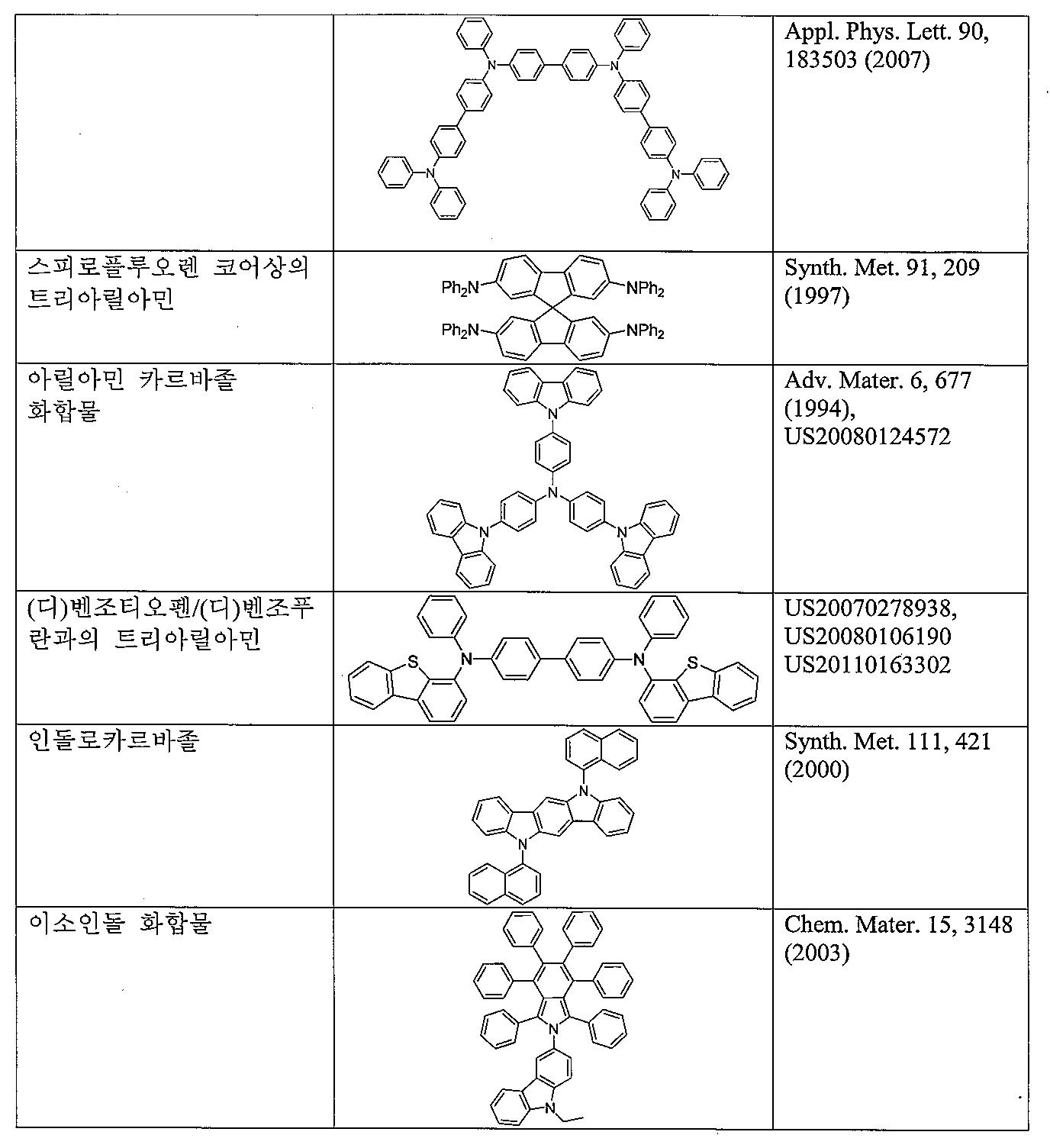 Figure pat00050