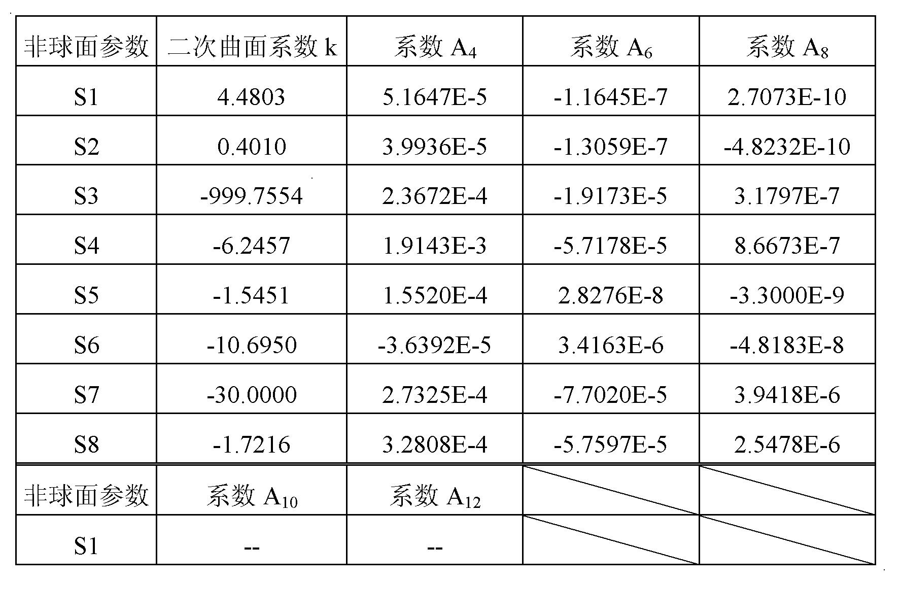 Figure CN103064175AD00072