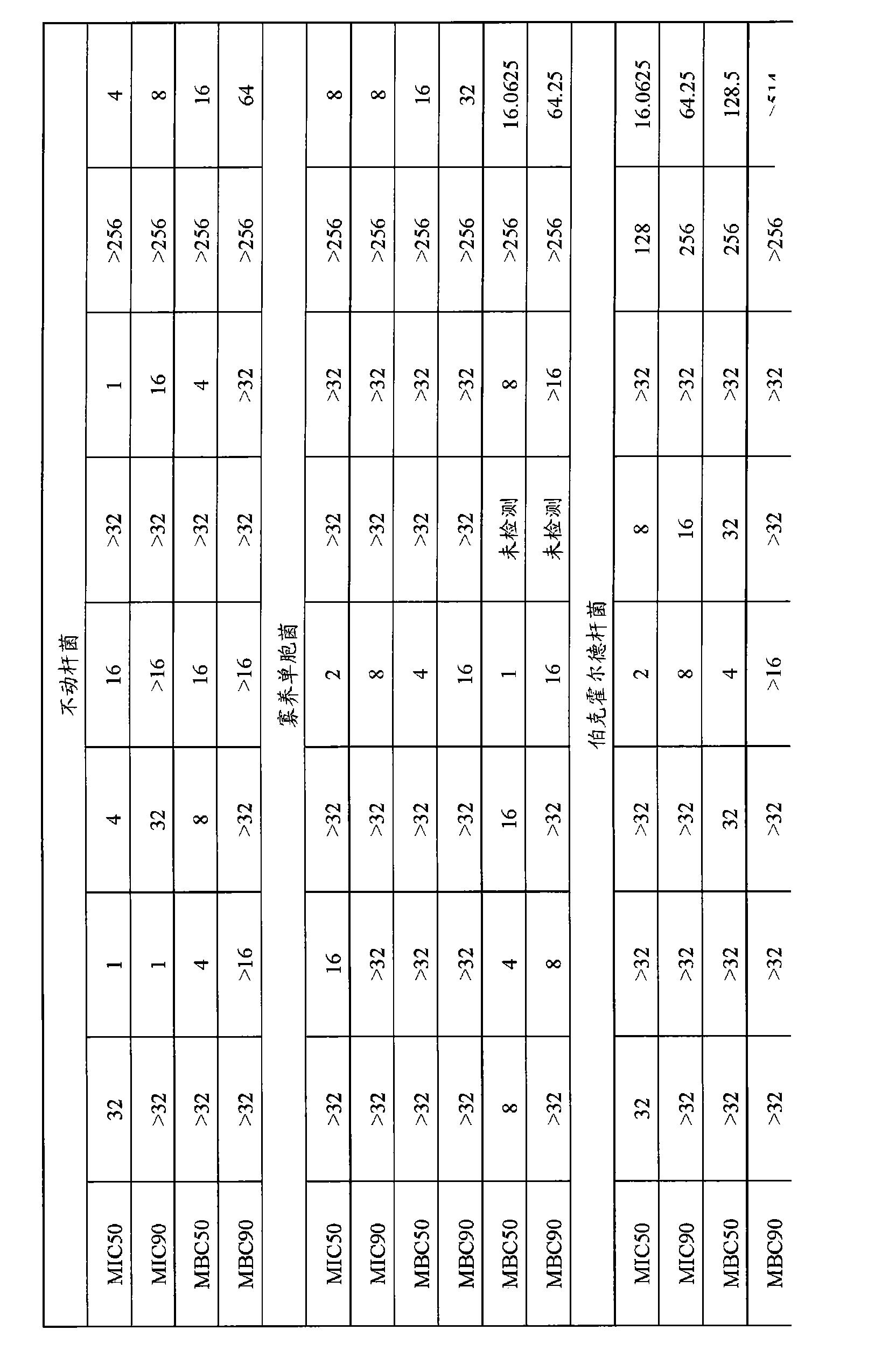 Figure CN102223876AD01351