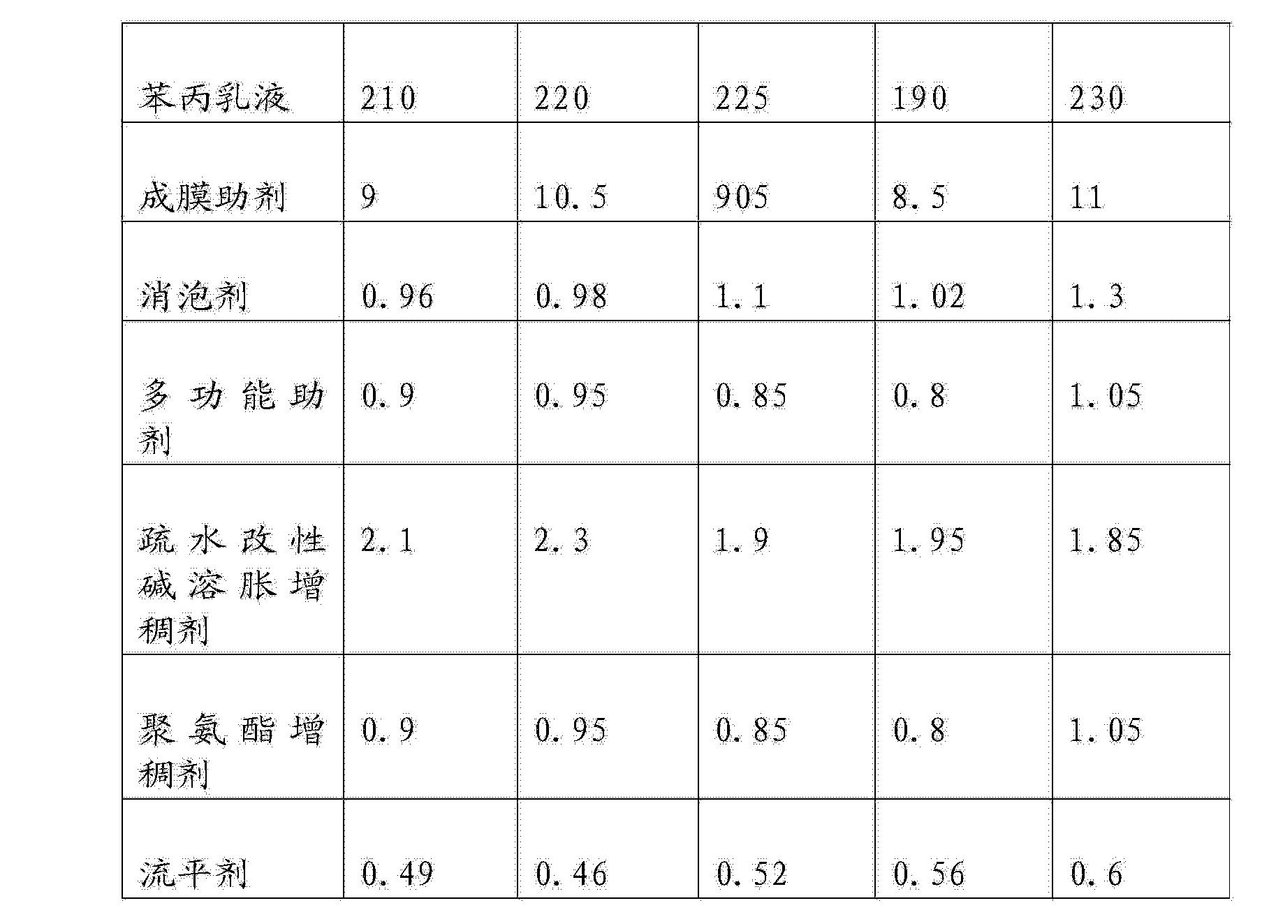 Figure CN104530889AD00091
