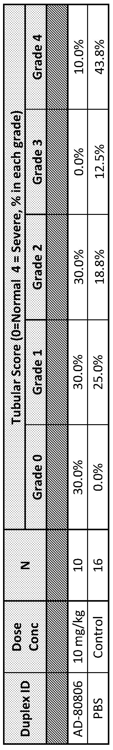 Figure imgf000146_0003