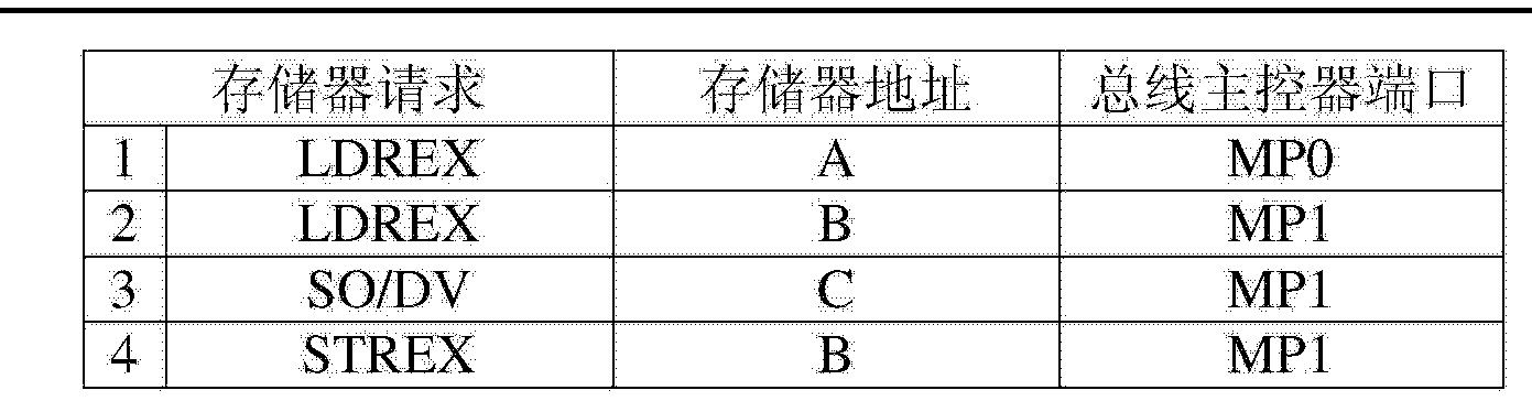 Figure CN103975314BD00121