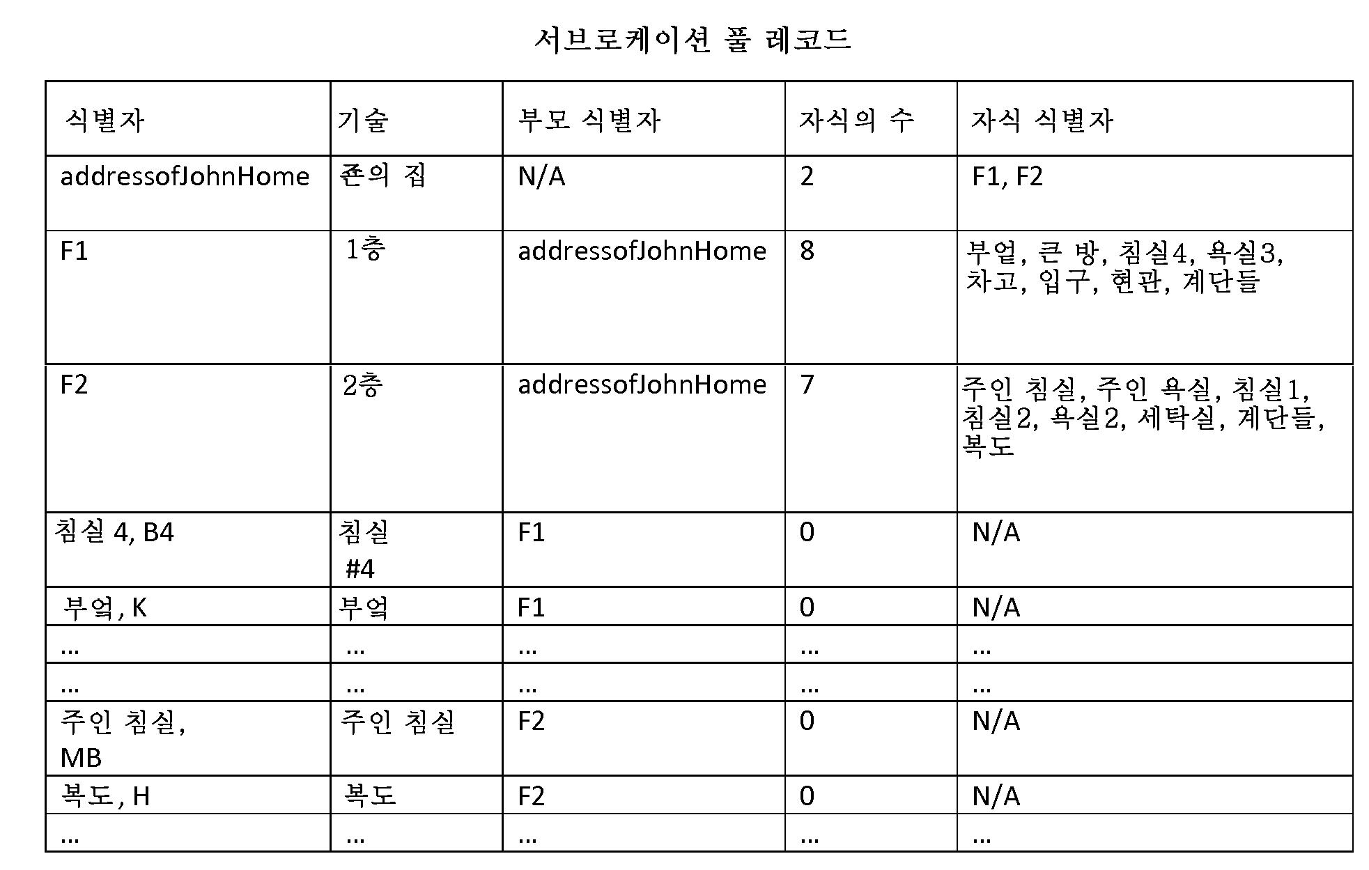 Figure 112017020464211-pct00006