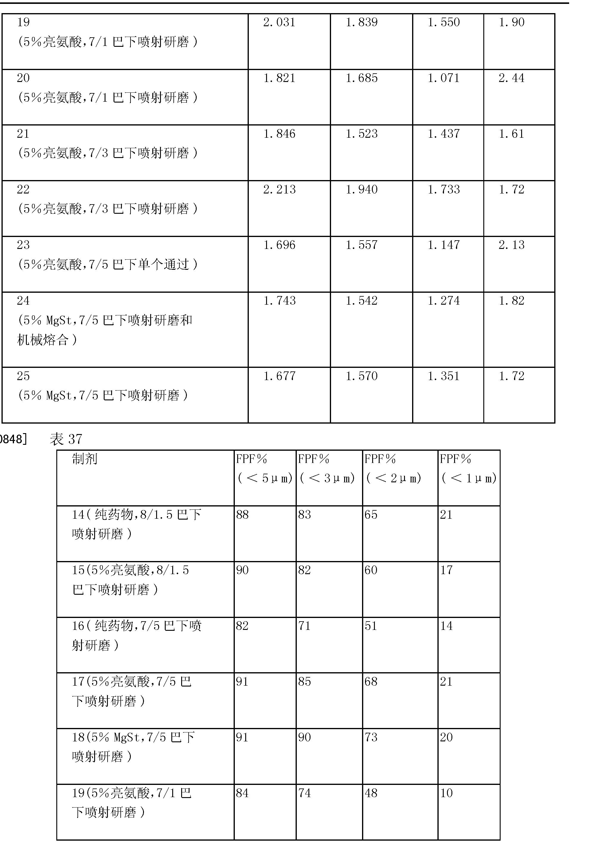 Figure CN1805731BD00811