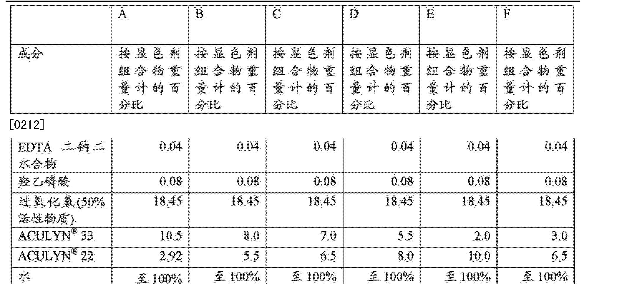 Figure CN102665820AD00261