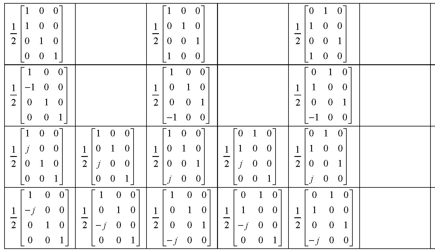 Figure 112010009825391-pat00900