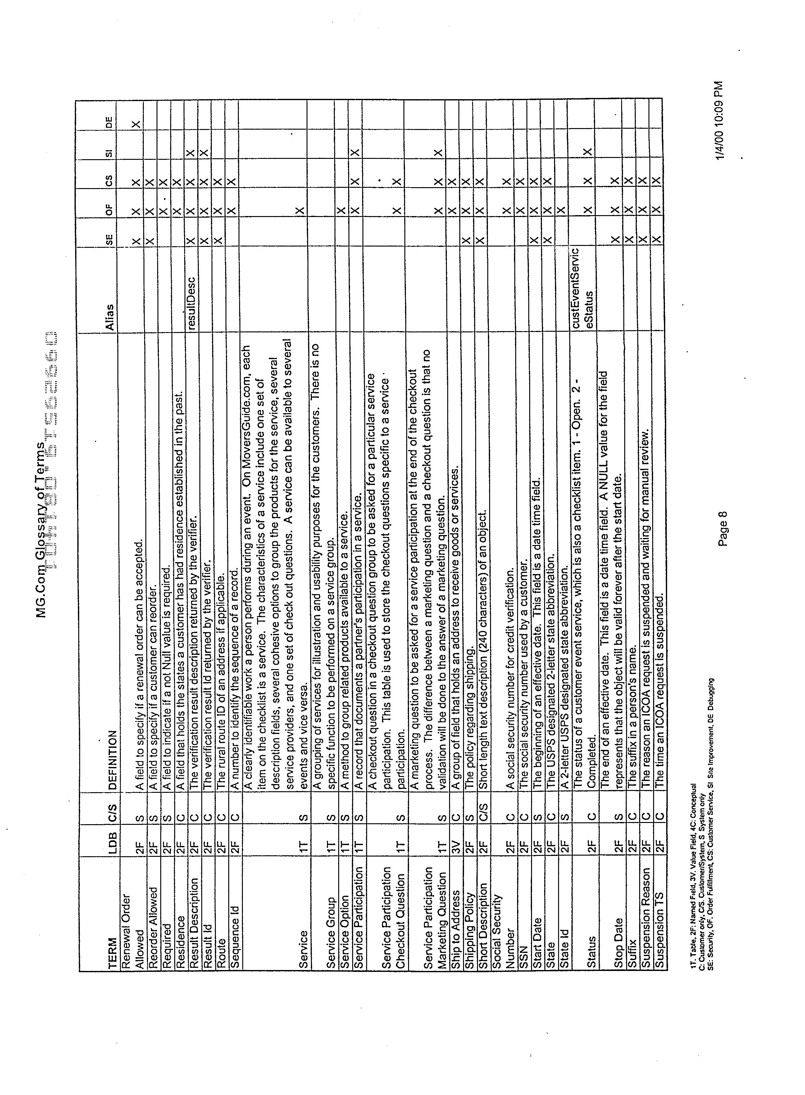 Figure US20020032721A1-20020314-P00029