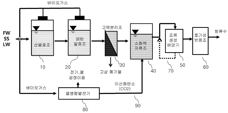 Figure R1020090080392