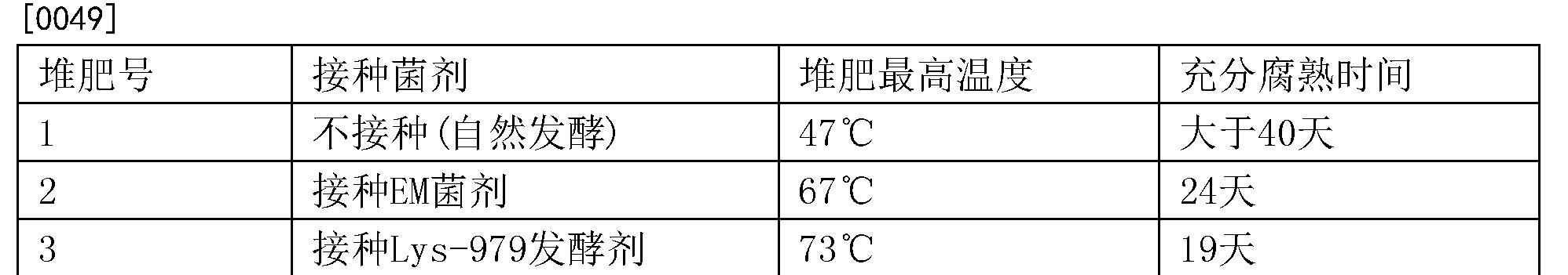 Figure CN105255777BD00081