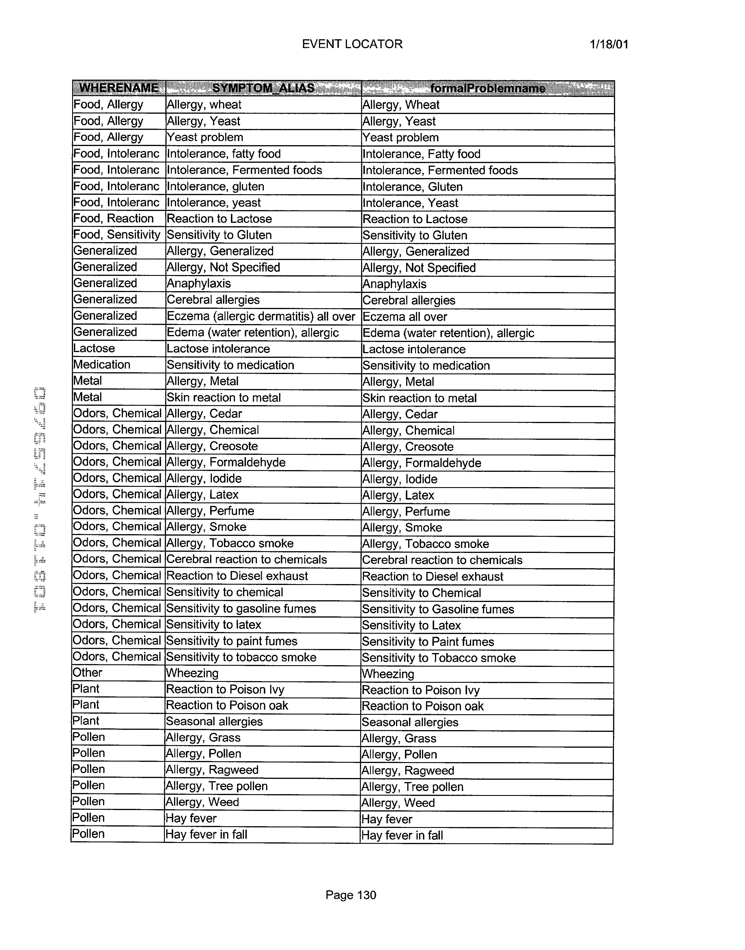 Figure US20030061072A1-20030327-P00131